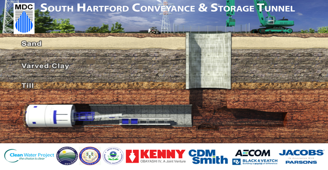 South Hartford Conveyance and Storage Tunnel